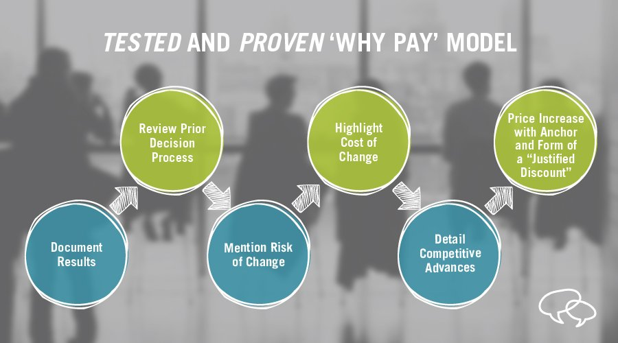 2017-why-pay-model