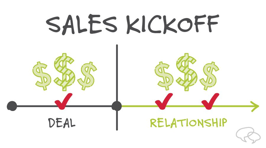 the best sales kickoff themes