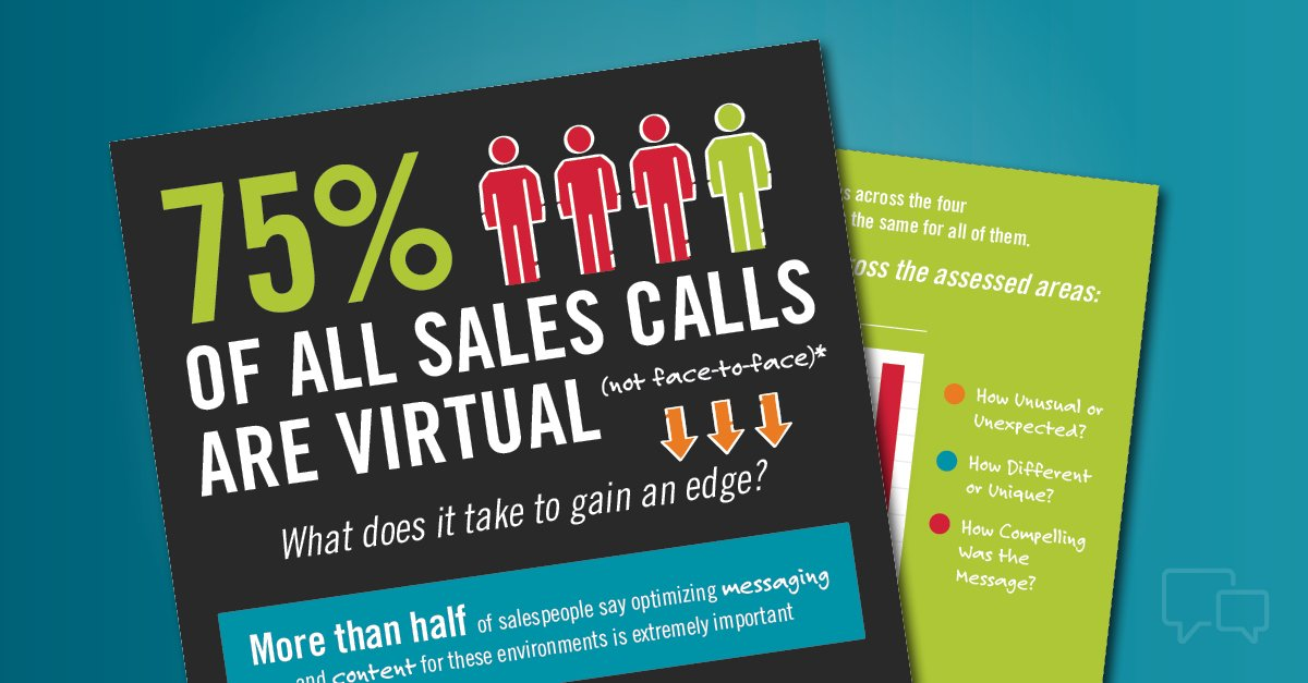 Sales Infographic: How to Gain an Edge on B2B Inside & Online Sales