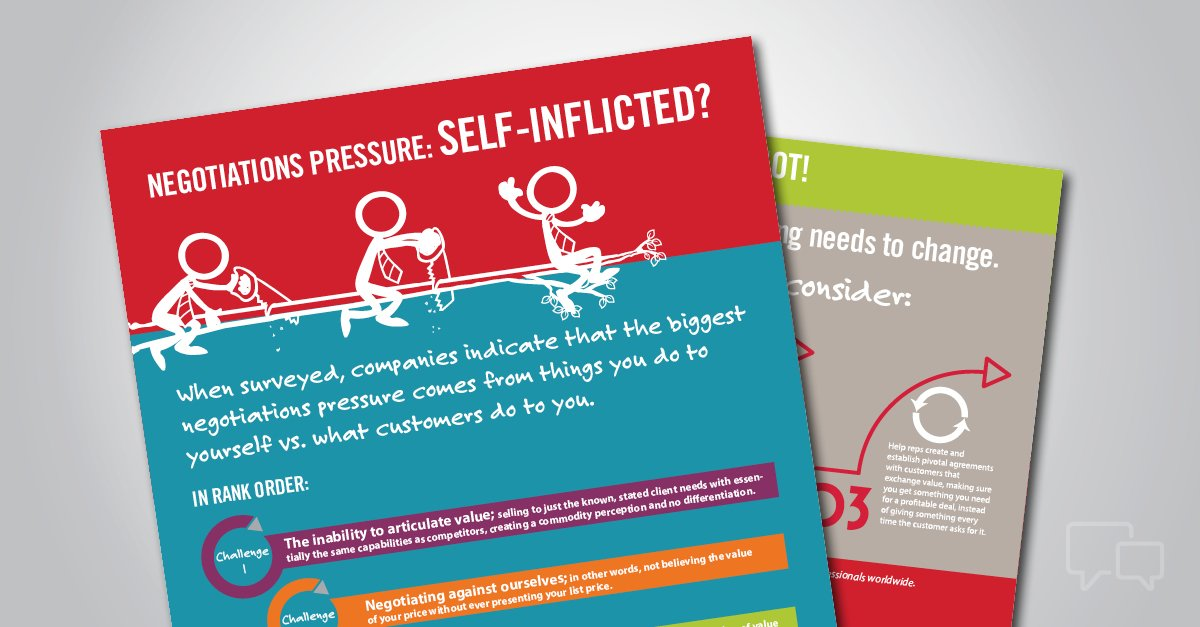 Infographic: Negotiations Pressure