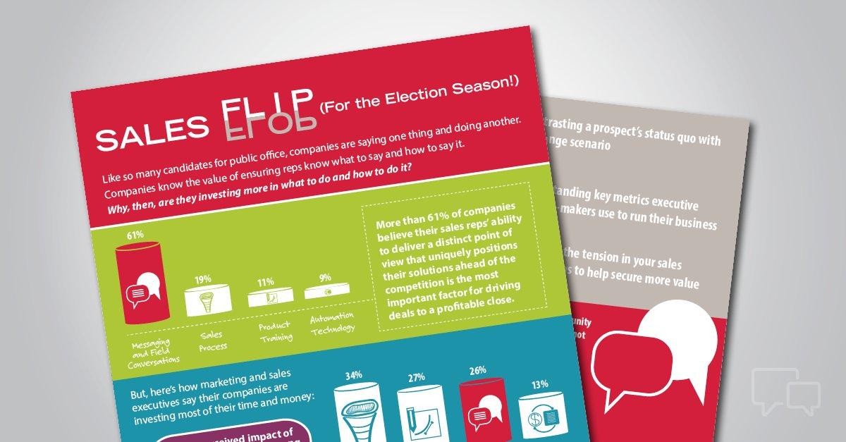 Sales Flip Flop Infographic Thumbnail