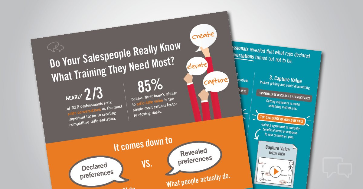 Infographic: Salespeople Training