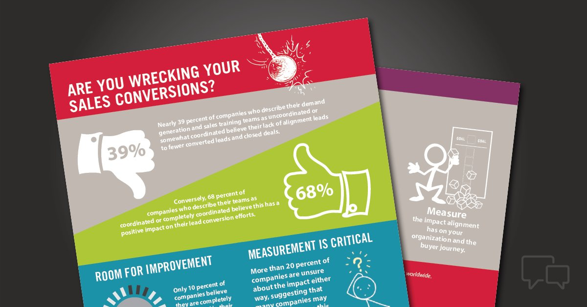 Are You Wrecking Your Conversions?